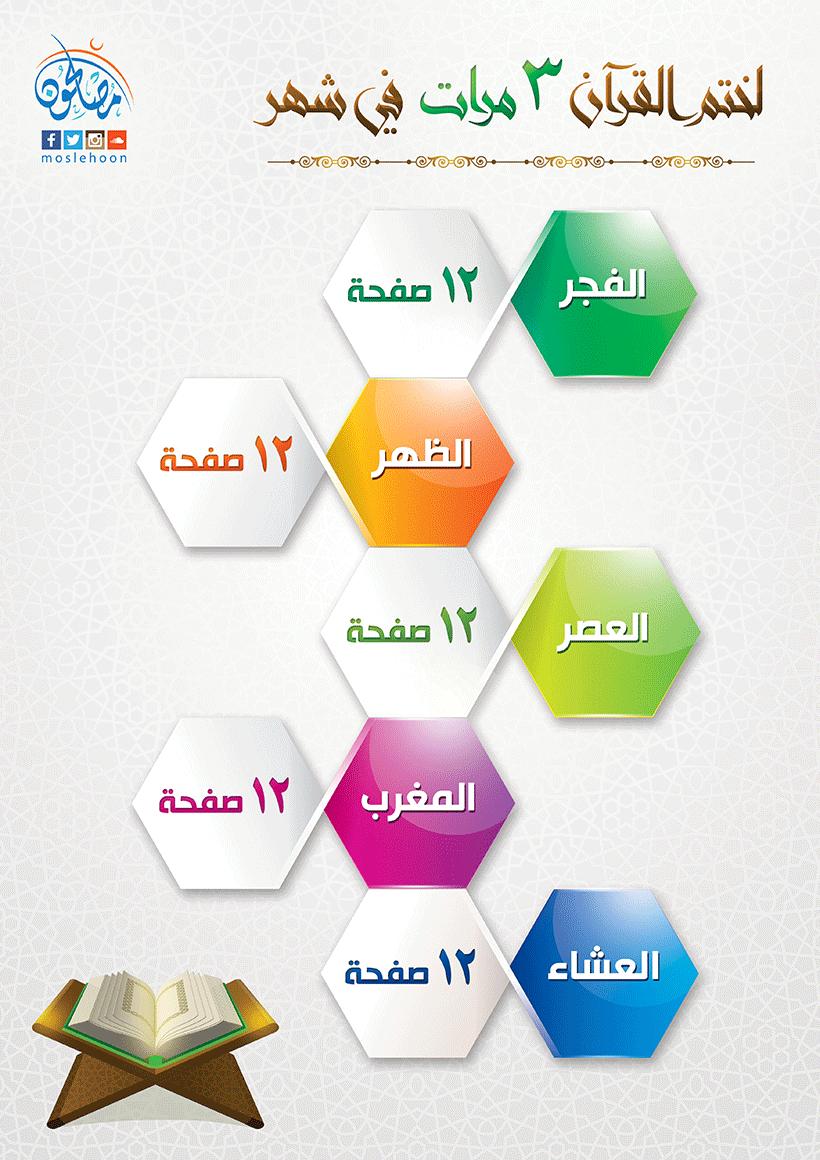 جدول لختم القرآن 3 مرات في الشهر