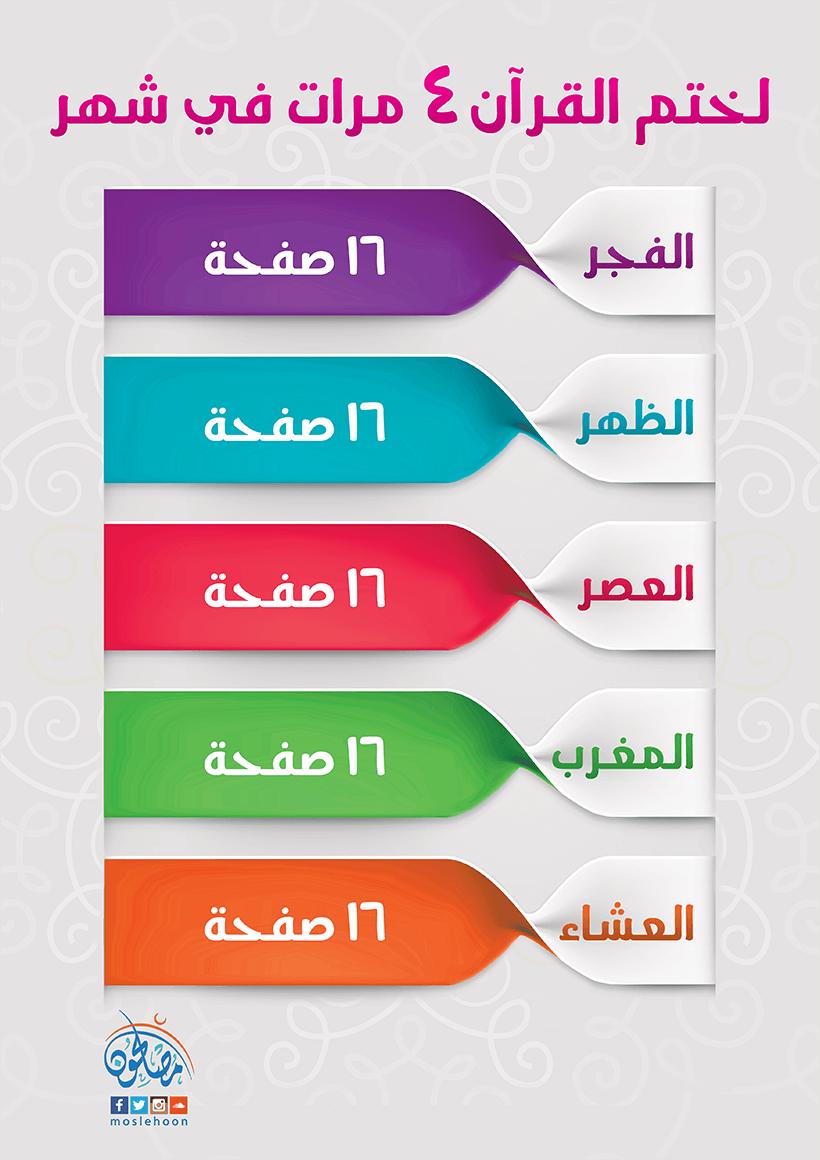 جدول لختم القرآن 4 مرات في الشهر