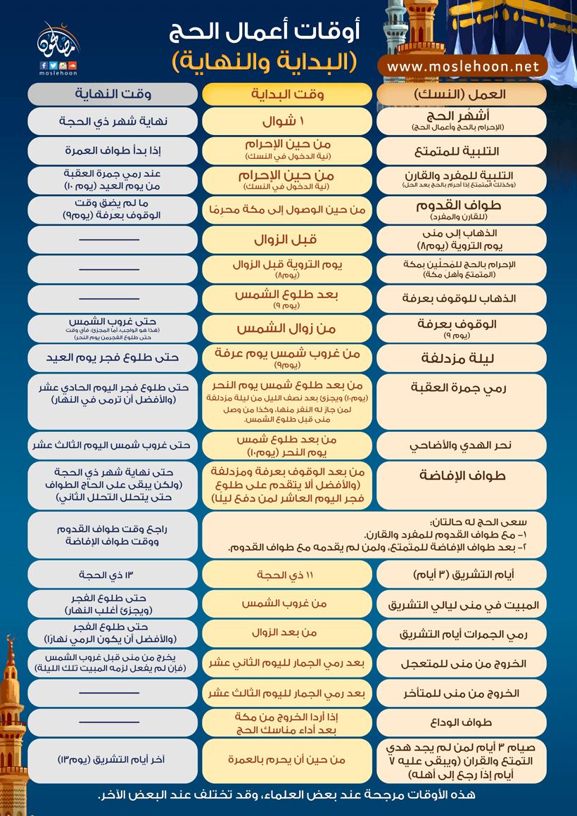 جدول بأوقات أعمال الحج